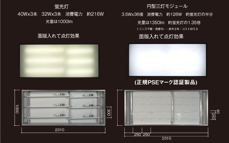 蛍光灯と円形ledモジュールの比較