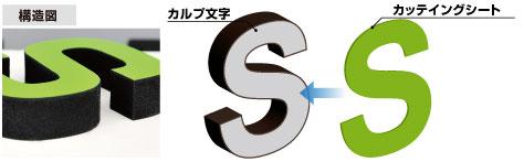 カルプ文字 小口塗装