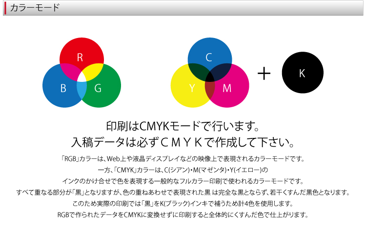 CMYKカラーモード