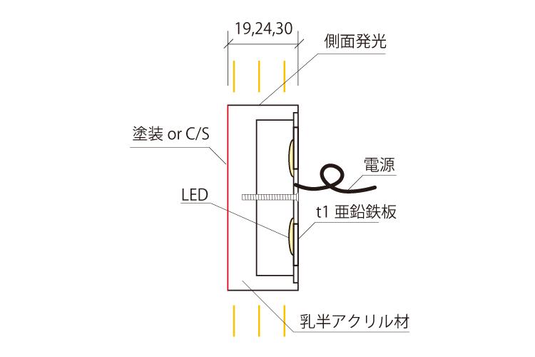 ミニアクリルチャンネル文字側面発光寸法図面