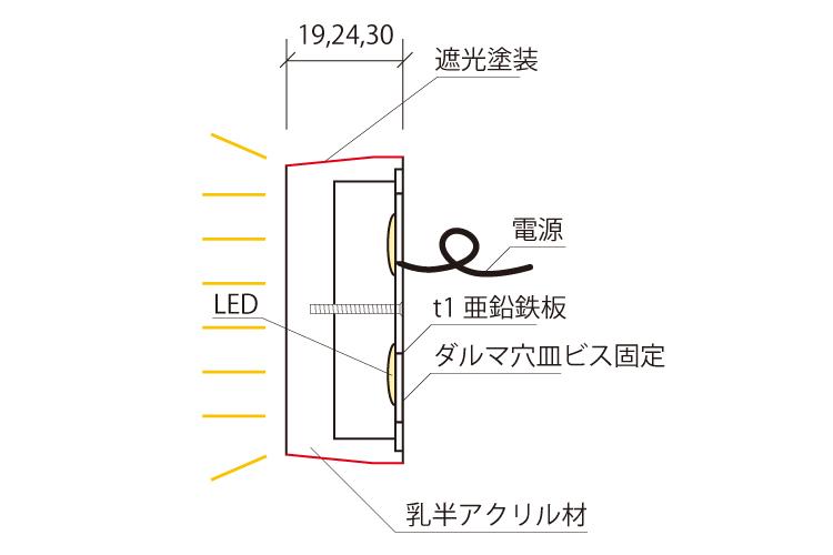ミニアクリルチャンネル文字正面発光寸法図面