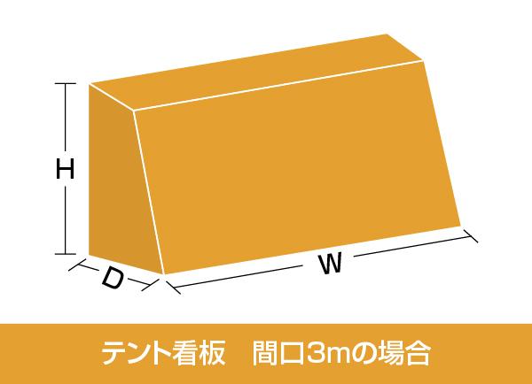 テント看板 間口3mの場合