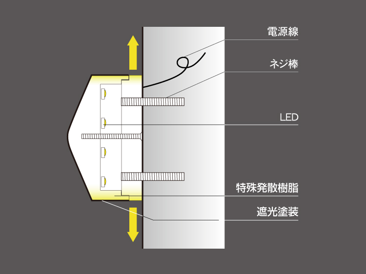 ミニアクリルチャンネル文字山形タイプ/AY-B寸法図面