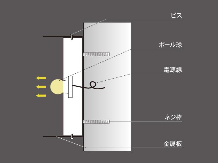 截面図LEDチャンネル文字ストレート断面図