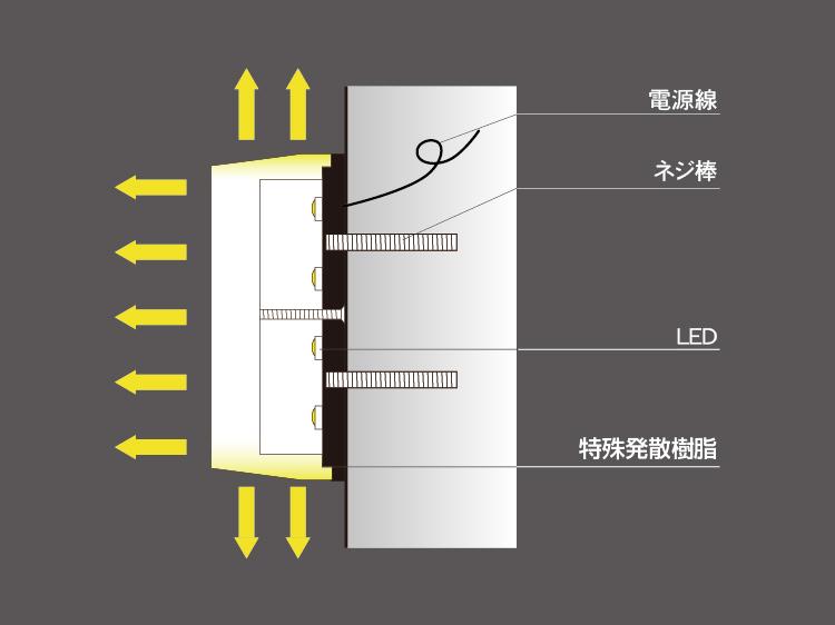 ミニアクリルチャンネル文字表面+側面発光/AT-FS寸法図面