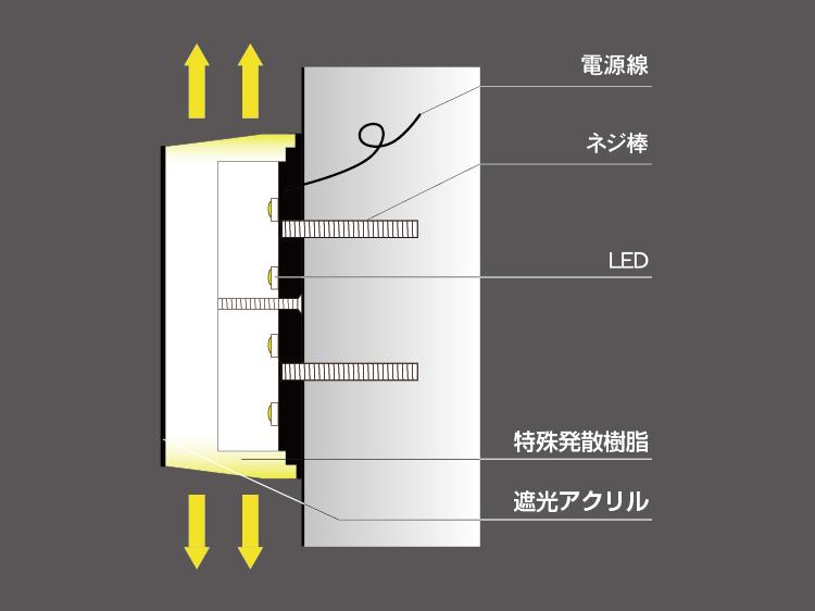 ミニアクリルチャンネル文字側面発光/AT-S寸法図面